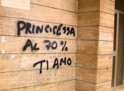 Scritte sui Muri Amore percentuale