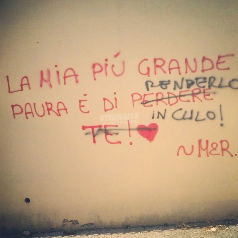 Scritte sui Muri Panico