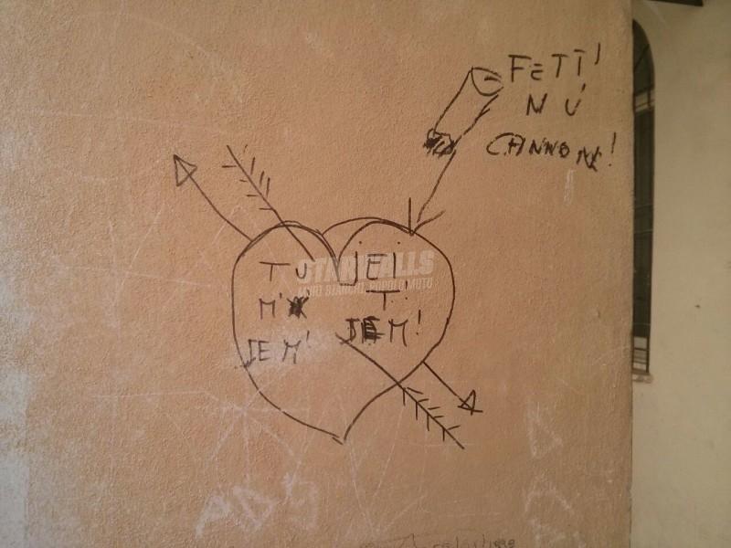 Scritte sui Muri Problemi con la lingua