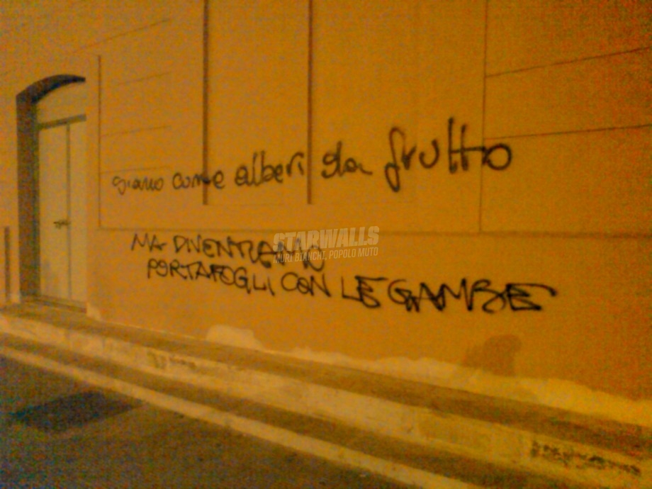 Scritte sui Muri Trasformazione